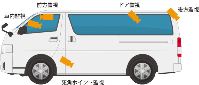業務用車両への使用例